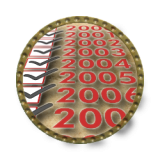 Tokens by Year